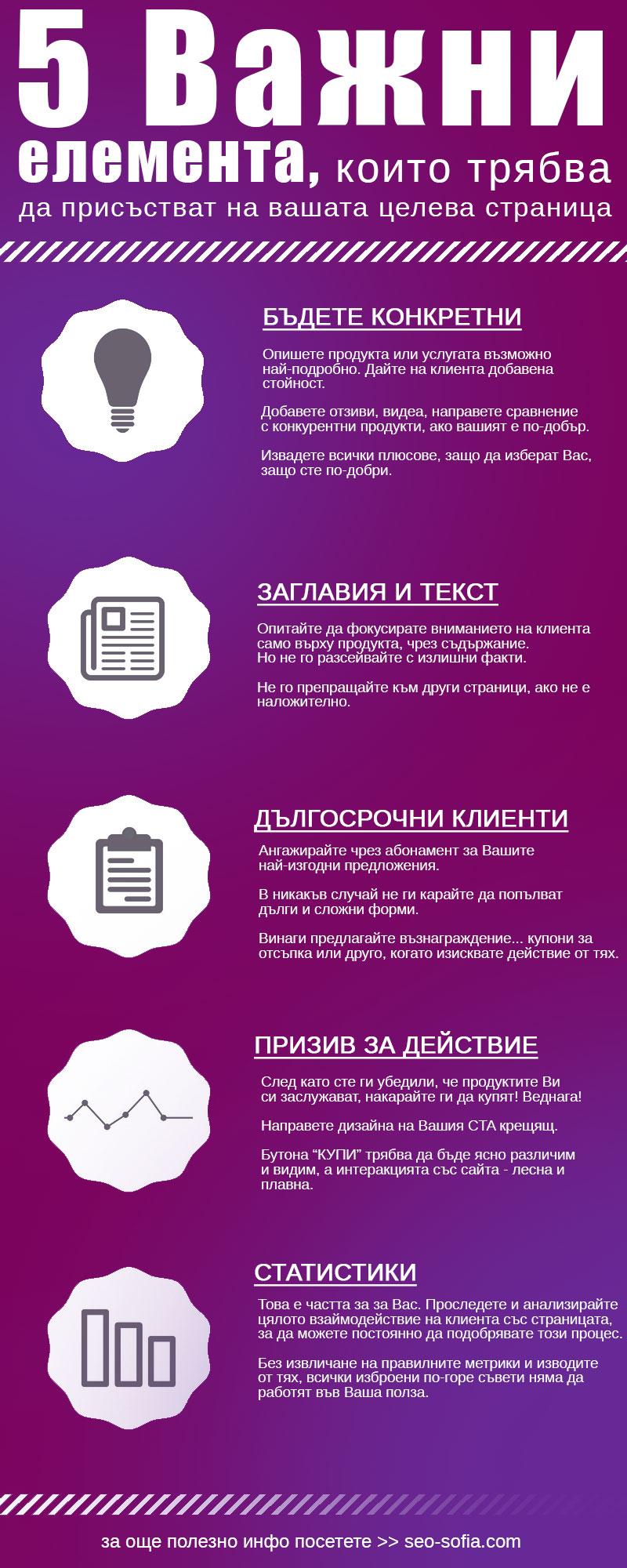 Инфографика за реклама на страница в Гугъл
